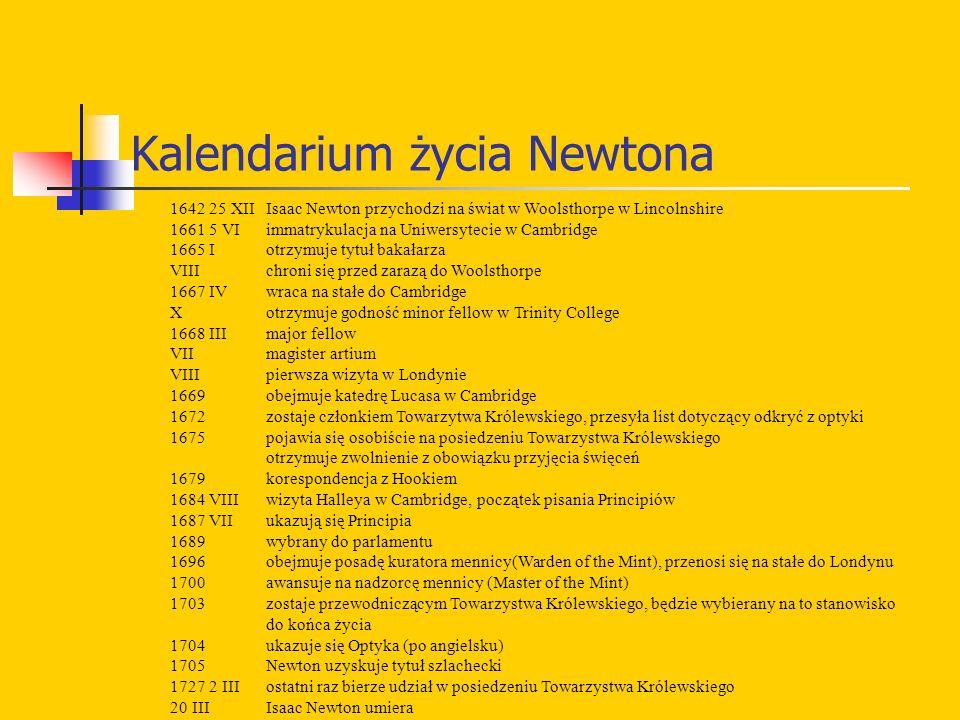 Kalendarium życia Newtona