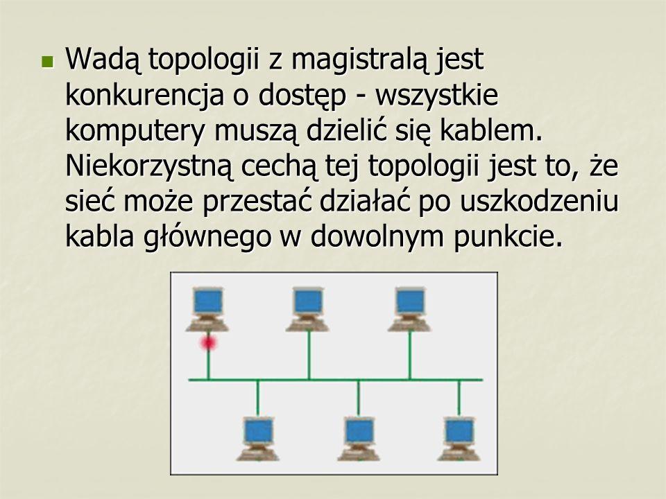 Wadą topologii z magistralą jest konkurencja o dostęp - wszystkie komputery muszą dzielić się kablem.