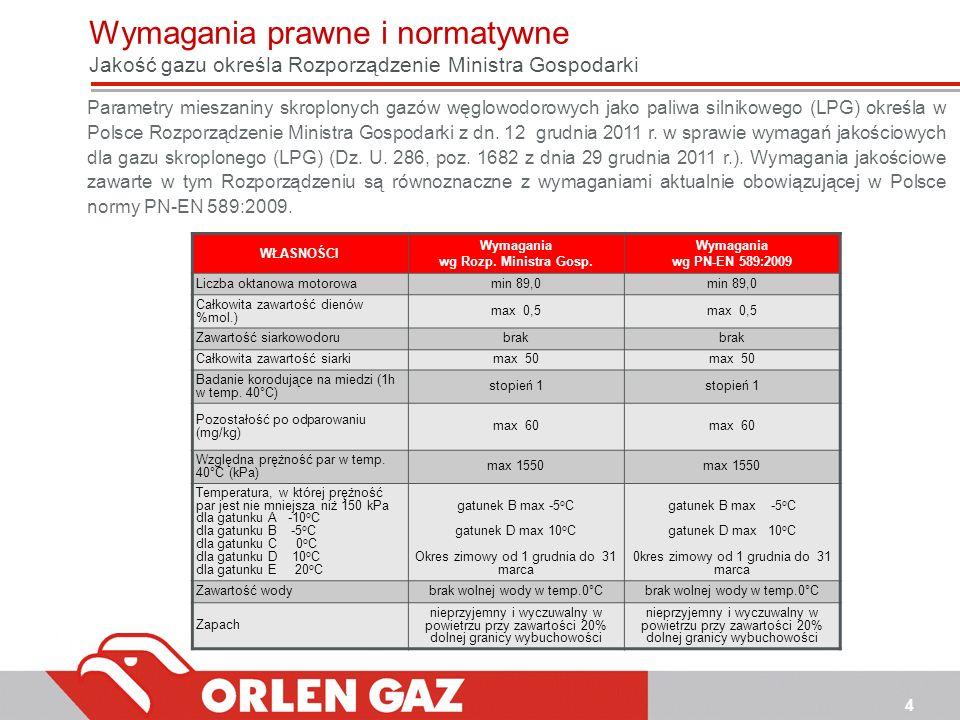 Wymagania prawne i normatywne Jakość gazu określa Rozporządzenie Ministra Gospodarki