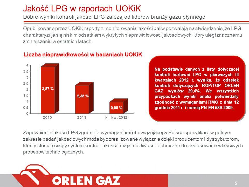 Jakość LPG w raportach UOKiK Dobre wyniki kontroli jakości LPG zależą od liderów branży gazu płynnego