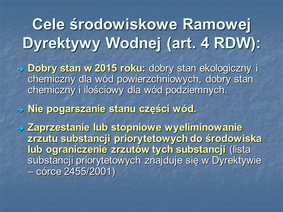 Cele środowiskowe Ramowej Dyrektywy Wodnej (art. 4 RDW):