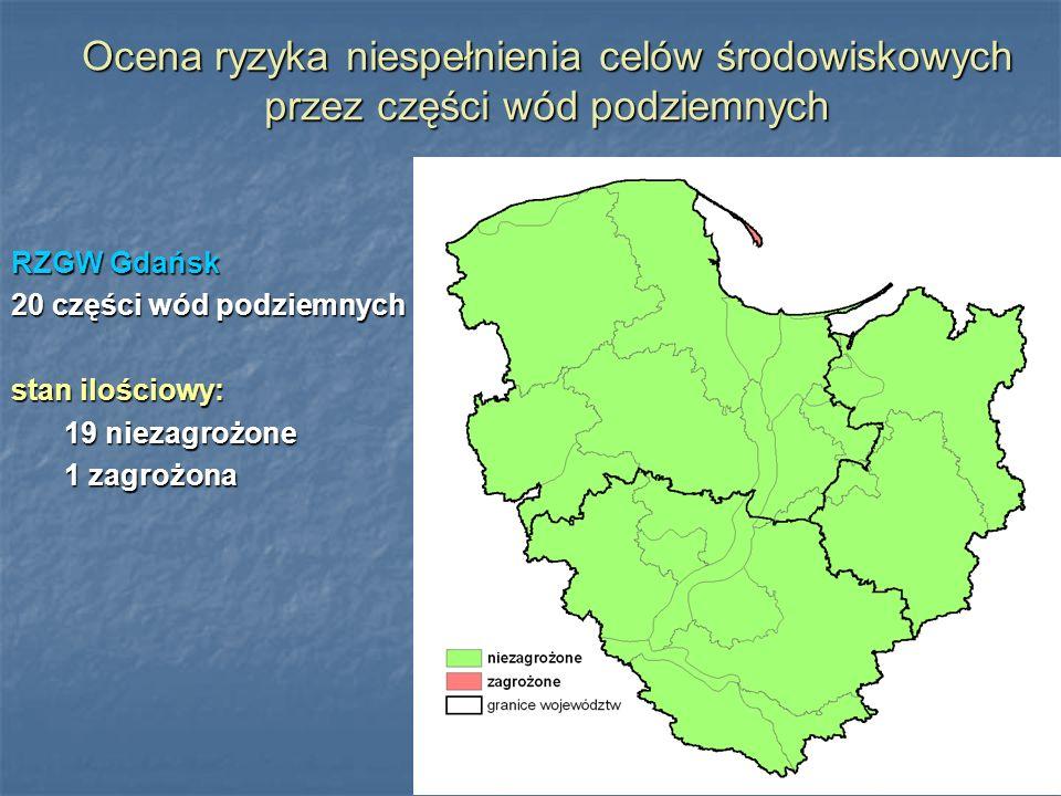 Ocena ryzyka niespełnienia celów środowiskowych przez części wód podziemnych