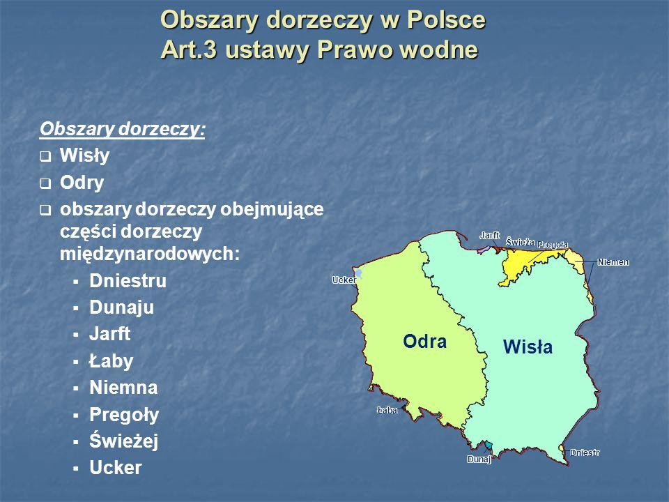 Obszary dorzeczy w Polsce