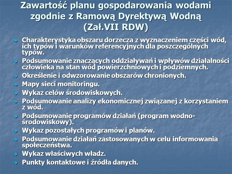 Zawartość planu gospodarowania wodami zgodnie z Ramową Dyrektywą Wodną (Zał.VII RDW)