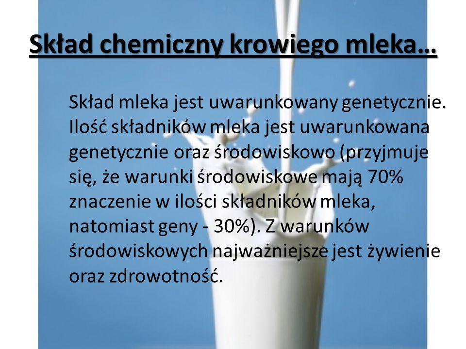 Skład chemiczny krowiego mleka…