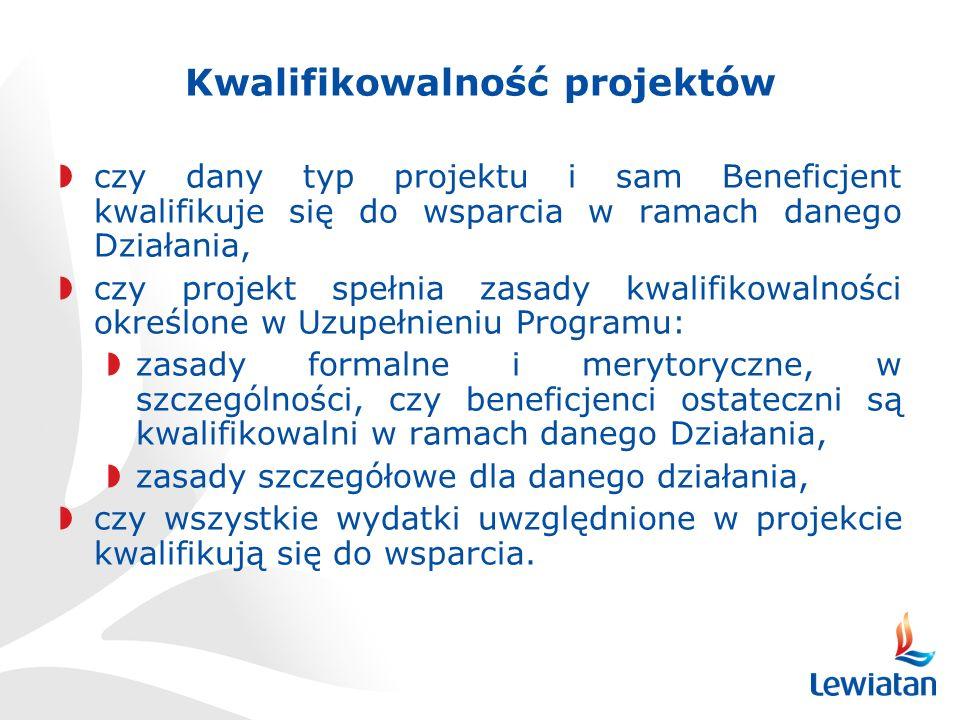 Kwalifikowalność projektów