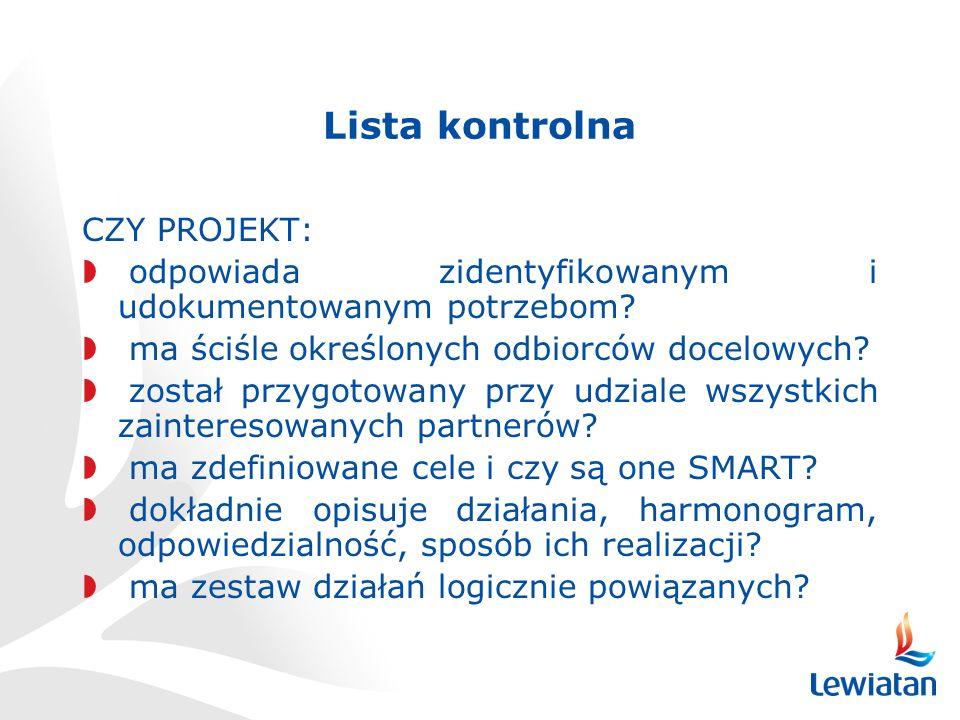 Lista kontrolna CZY PROJEKT: