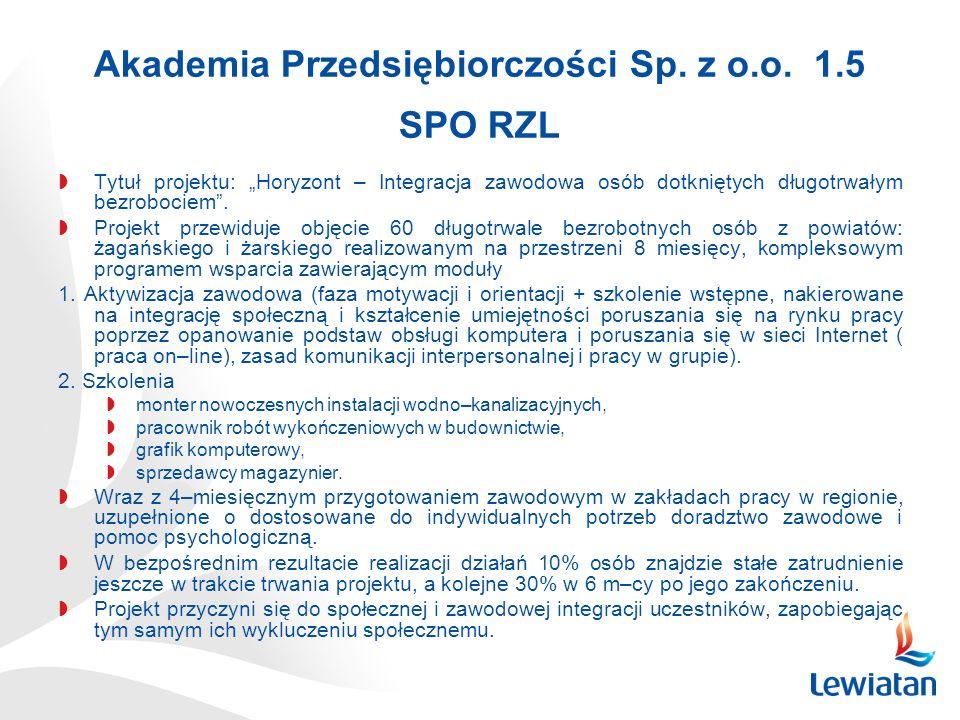 Akademia Przedsiębiorczości Sp. z o.o. 1.5 SPO RZL