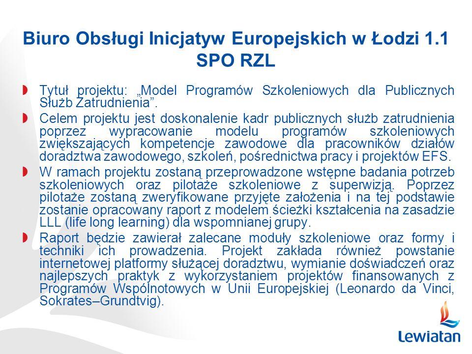 Biuro Obsługi Inicjatyw Europejskich w Łodzi 1.1 SPO RZL