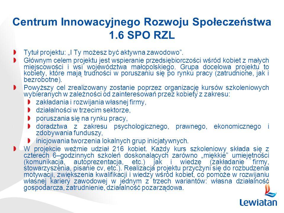 Centrum Innowacyjnego Rozwoju Społeczeństwa 1.6 SPO RZL