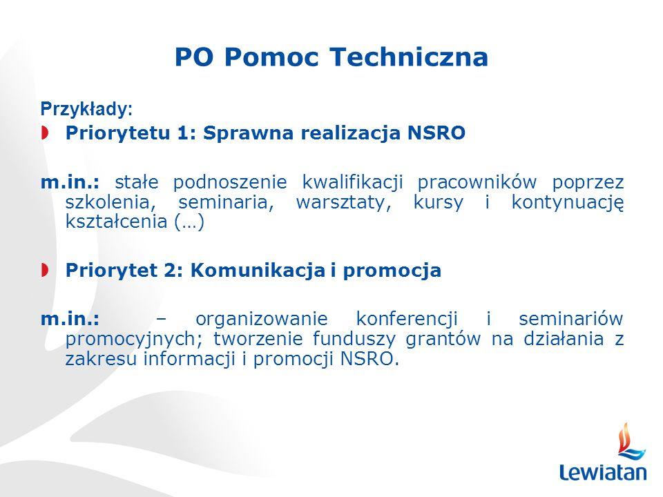 PO Pomoc Techniczna Przykłady: Priorytetu 1: Sprawna realizacja NSRO