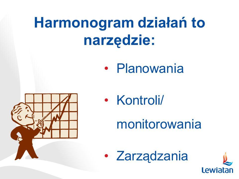 Harmonogram działań to narzędzie: