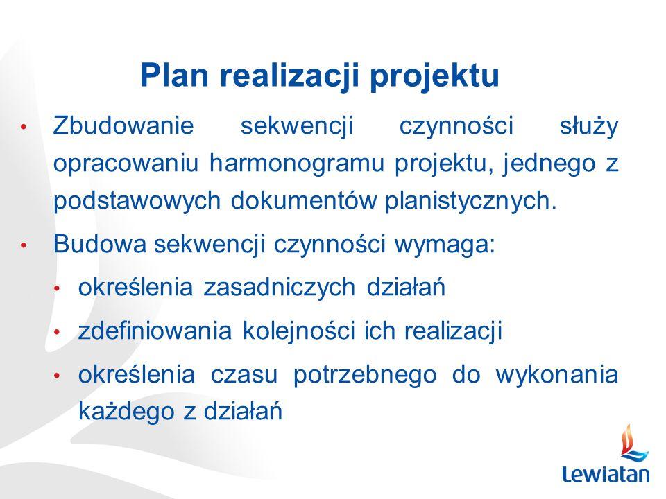 Plan realizacji projektu