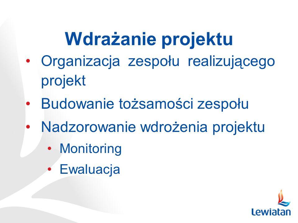 Wdrażanie projektu Organizacja zespołu realizującego projekt
