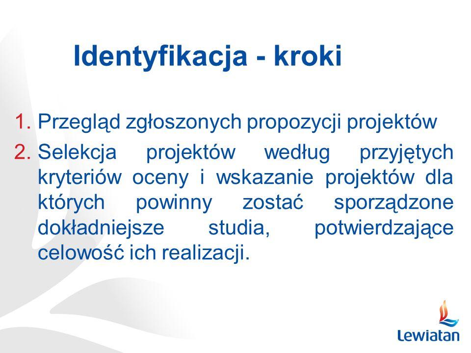 Identyfikacja - kroki Przegląd zgłoszonych propozycji projektów
