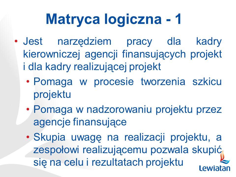 Matryca logiczna - 1 Jest narzędziem pracy dla kadry kierowniczej agencji finansujących projekt i dla kadry realizującej projekt.
