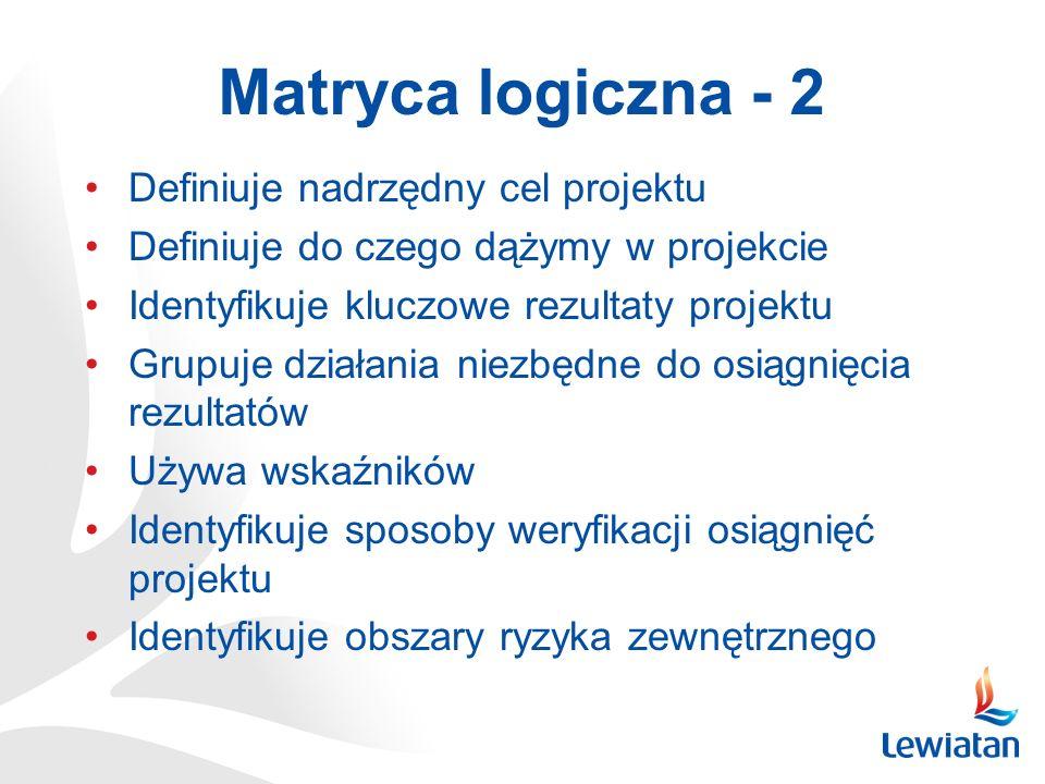 Matryca logiczna - 2 Definiuje nadrzędny cel projektu