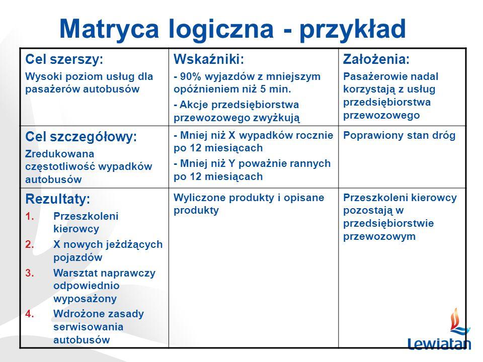 Matryca logiczna - przykład