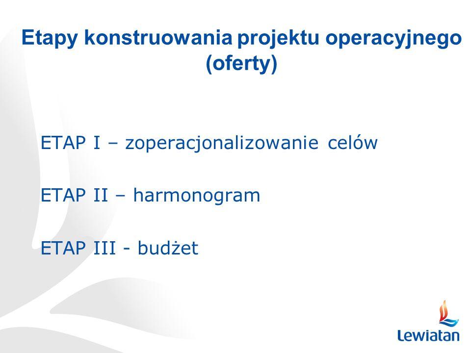 Etapy konstruowania projektu operacyjnego (oferty)