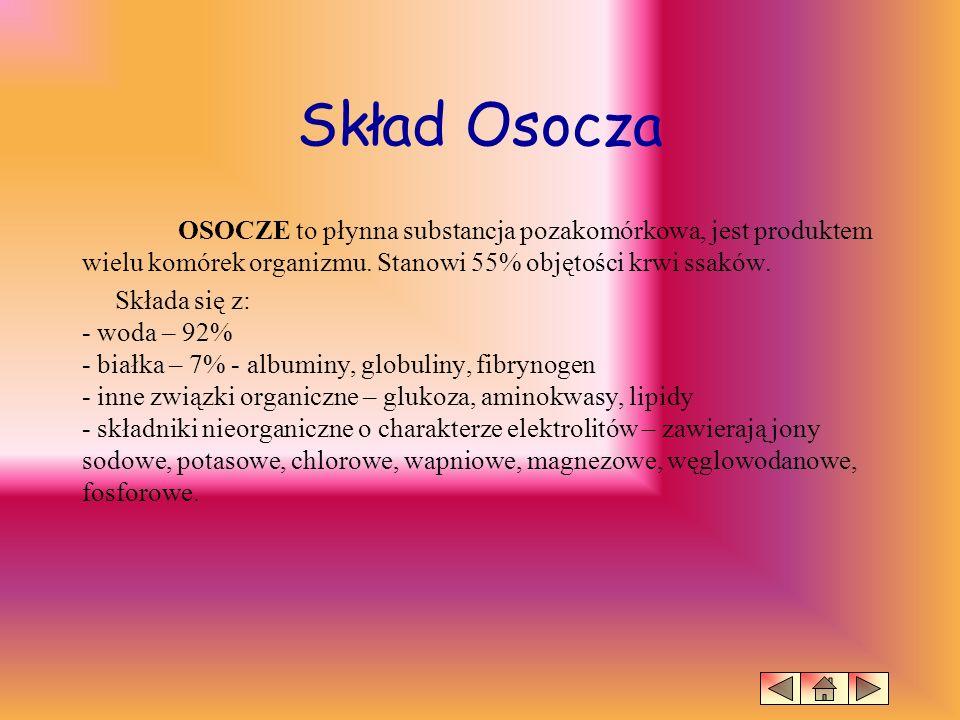 Skład Osocza OSOCZE to płynna substancja pozakomórkowa, jest produktem wielu komórek organizmu. Stanowi 55% objętości krwi ssaków.