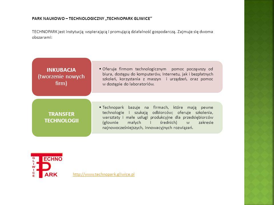INKUBACJA (tworzenie nowych firm)