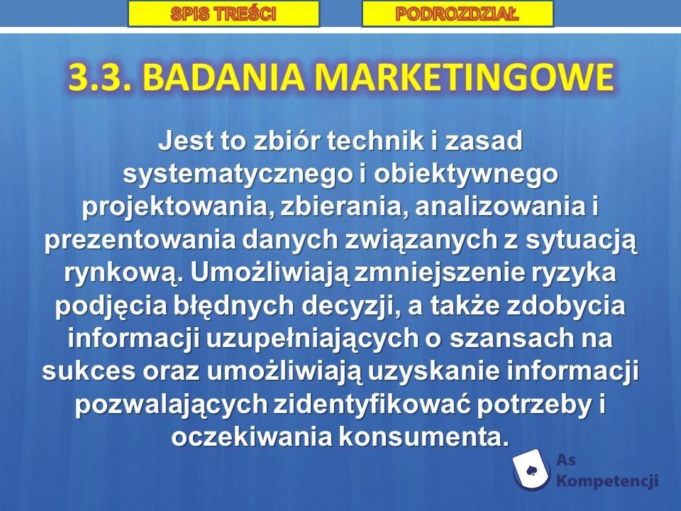 SPIS TREŚCI PODROZDZIAŁ. 3.3. BADANIA MARKETINGOWE.