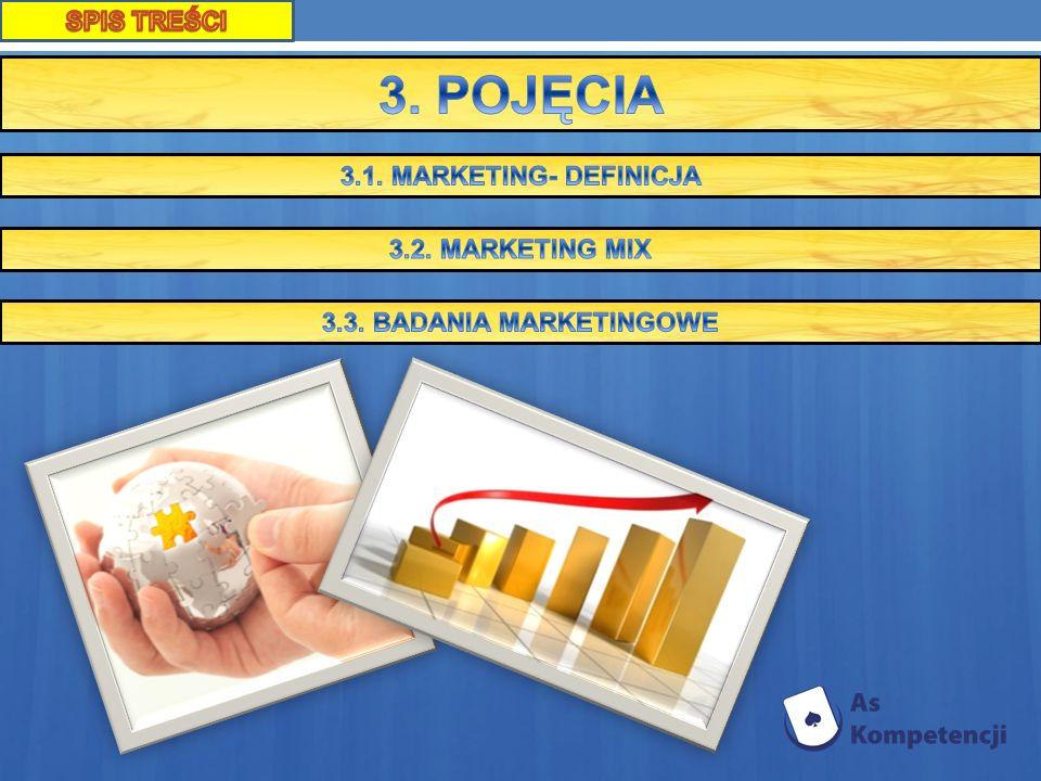 3. POJĘCIA SPIS TREŚCI 3.1. MARKETING- DEFINICJA 3.2. MARKETING MIX