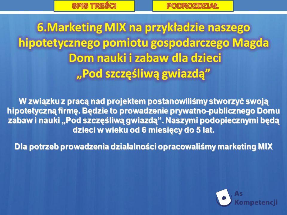 Dla potrzeb prowadzenia działalności opracowaliśmy marketing MIX