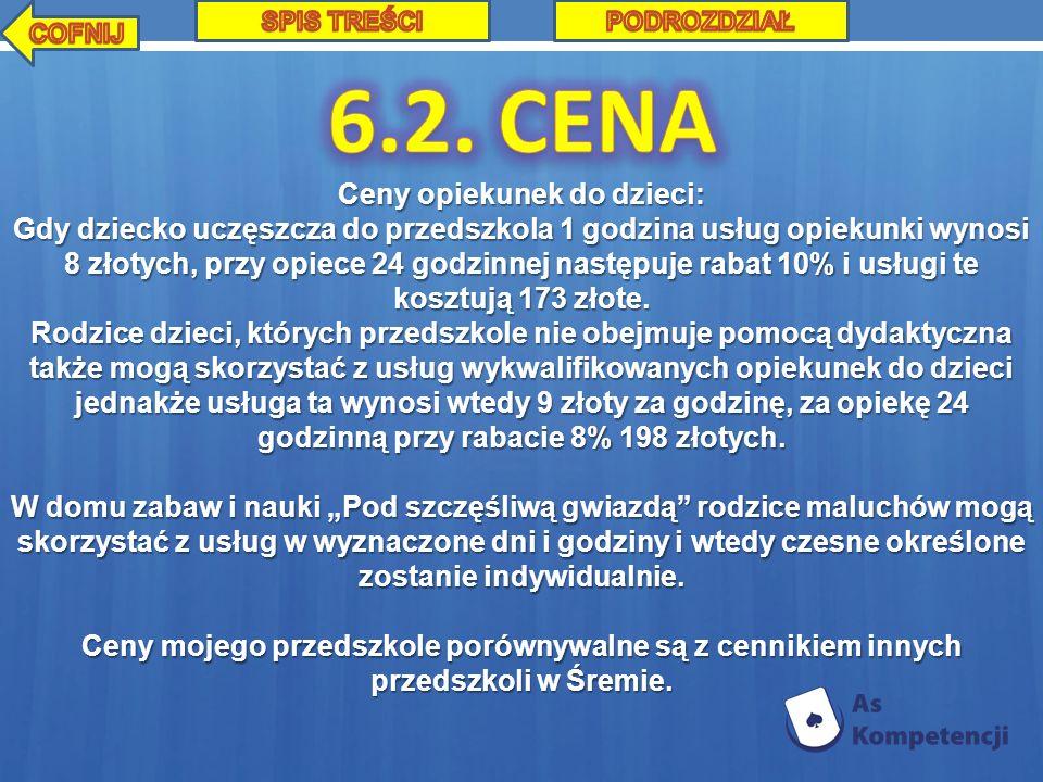 COFNIJ SPIS TREŚCI. PODROZDZIAŁ. 6.2. CENA.