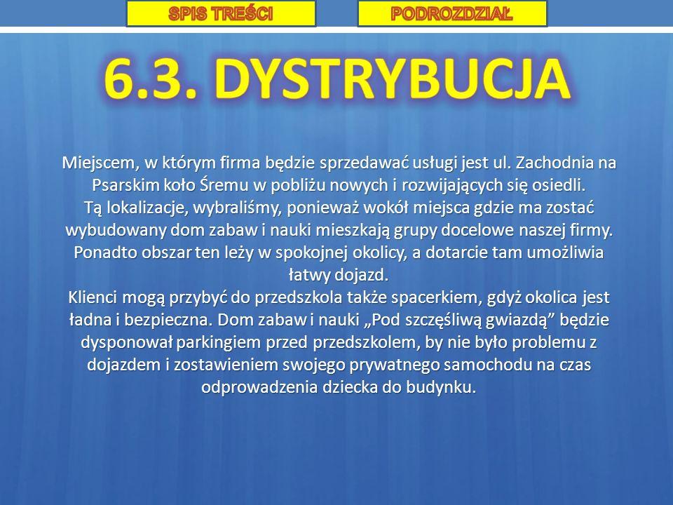 SPIS TREŚCI PODROZDZIAŁ. 6.3. DYSTRYBUCJA.