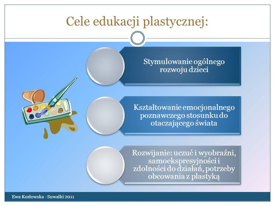 Cele edukacji plastycznej: