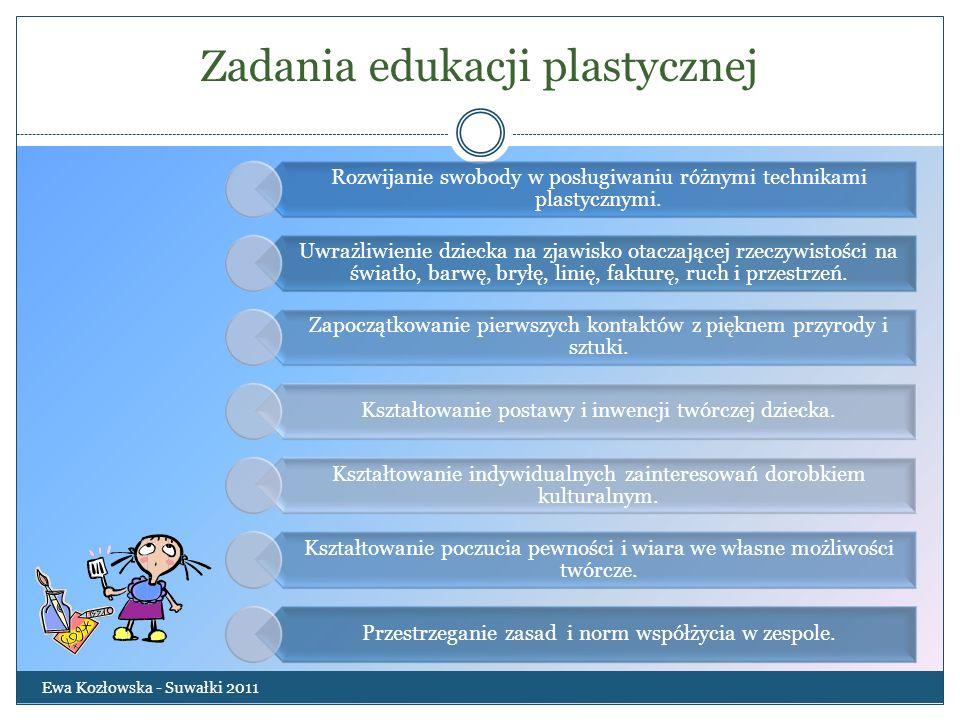 Zadania edukacji plastycznej