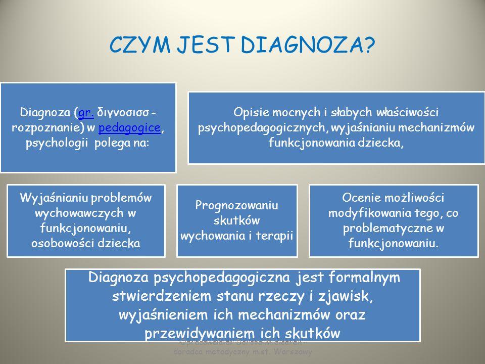 CZYM JEST DIAGNOZA Diagnoza (gr. διγνοσισσ - rozpoznanie) w pedagogice, psychologii polega na: