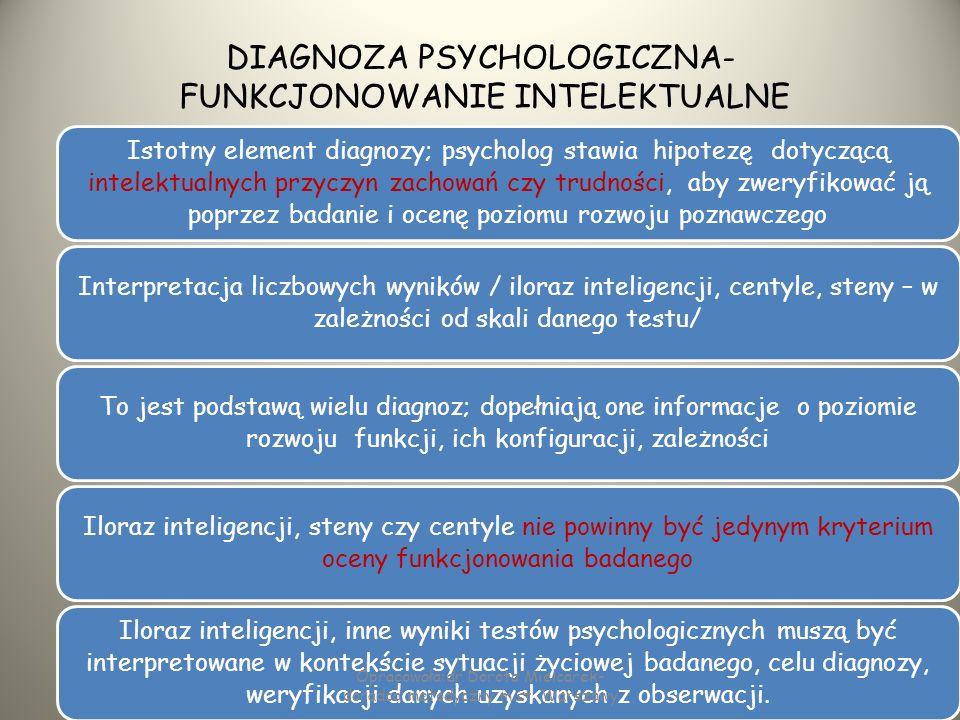 DIAGNOZA PSYCHOLOGICZNA- FUNKCJONOWANIE INTELEKTUALNE