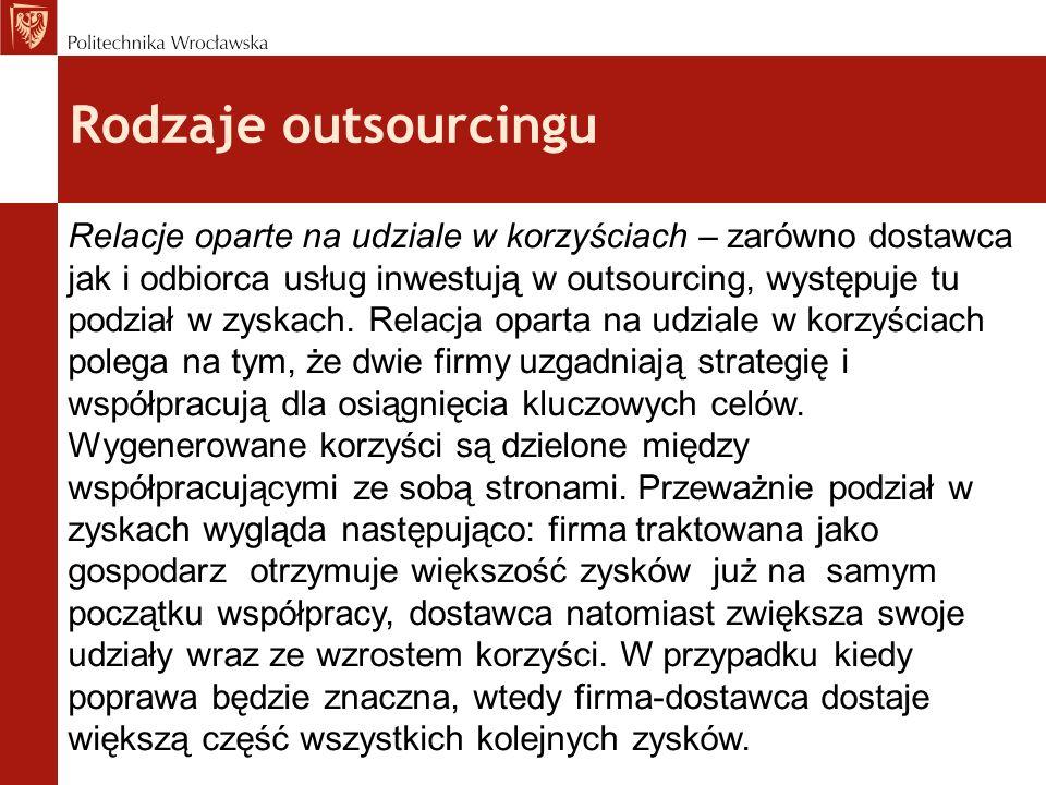 Rodzaje outsourcingu