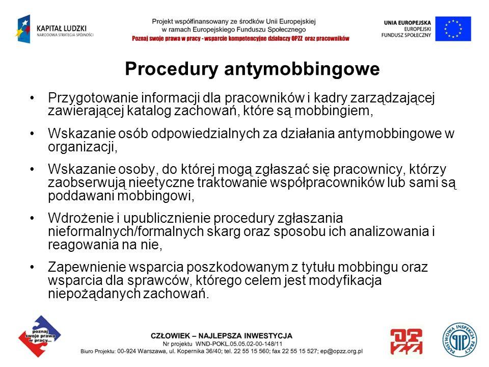 Procedury antymobbingowe
