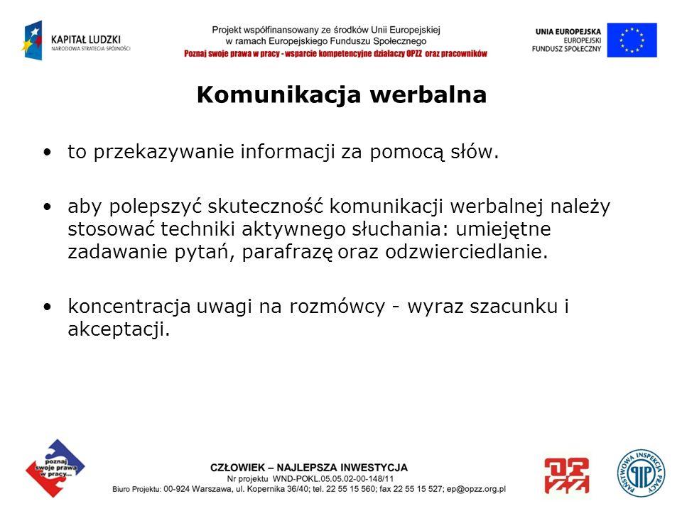 Komunikacja werbalna to przekazywanie informacji za pomocą słów.