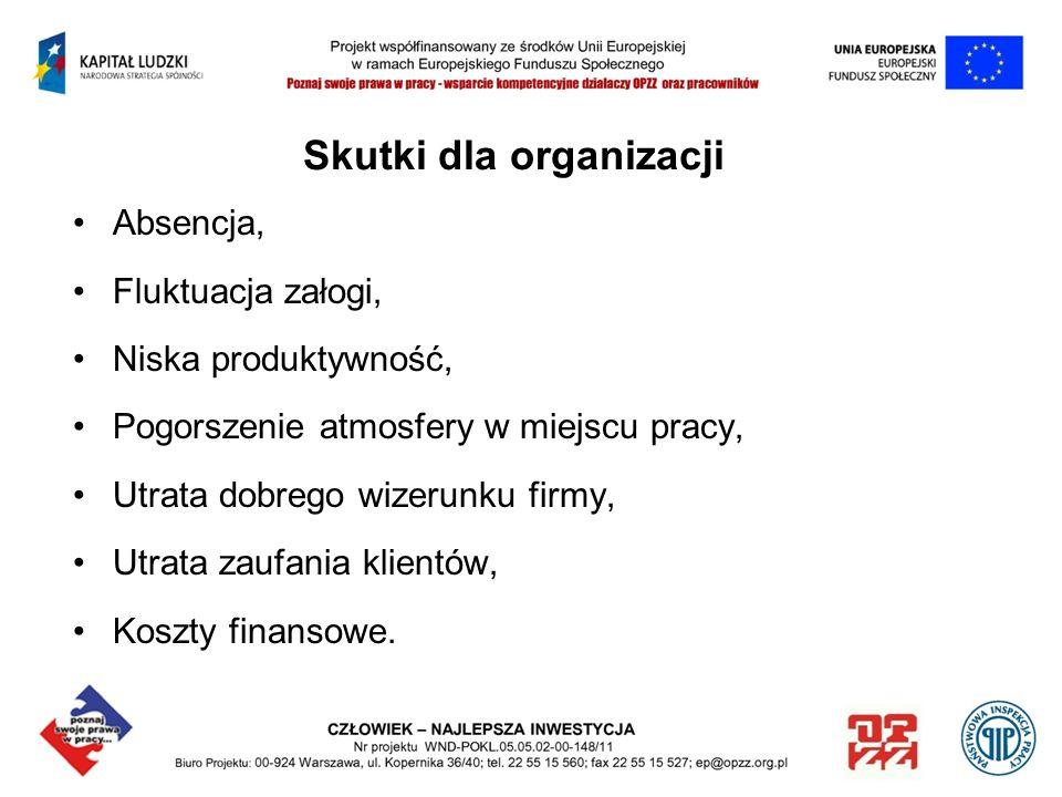 Skutki dla organizacji