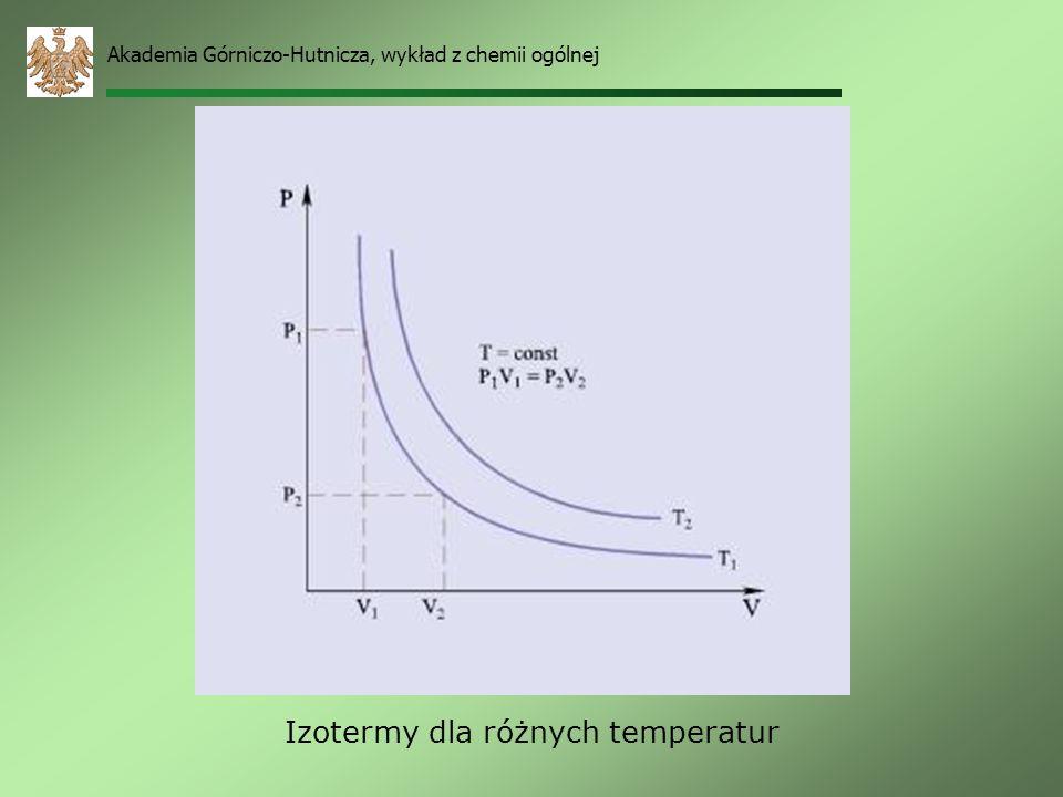 Izotermy dla różnych temperatur