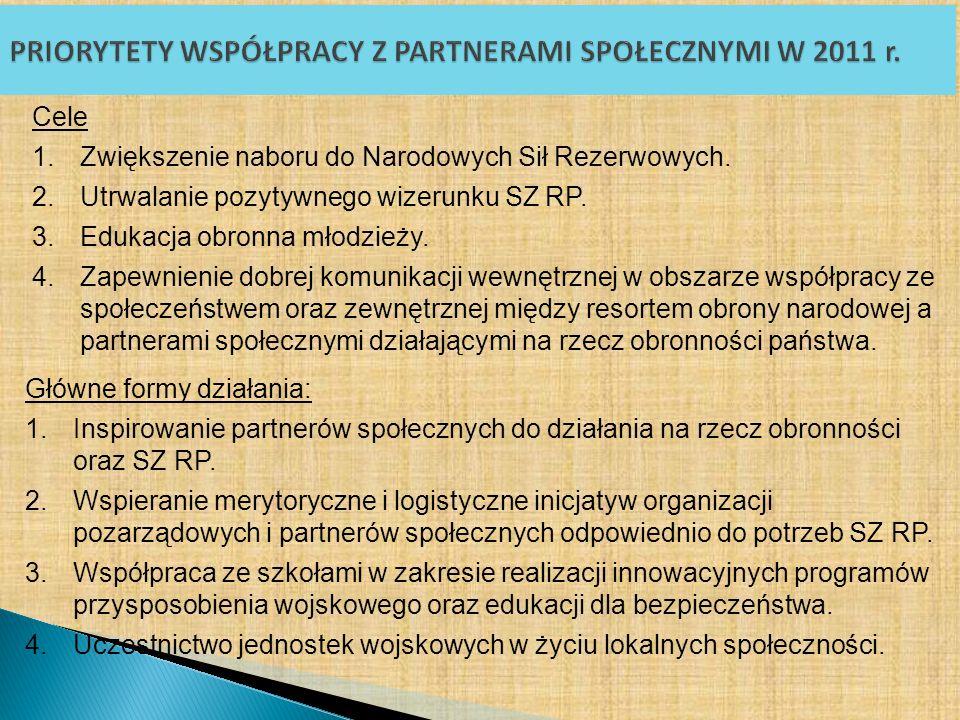 PRIORYTETY WSPÓŁPRACY Z PARTNERAMI SPOŁECZNYMI W 2011 r.