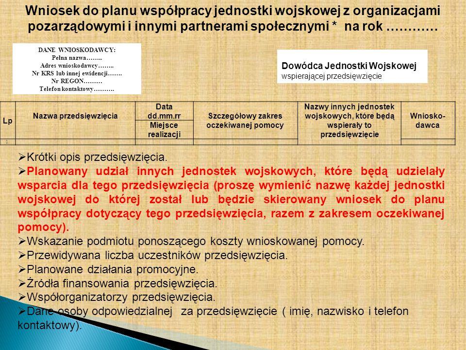 Wniosek do planu współpracy jednostki wojskowej z organizacjami pozarządowymi i innymi partnerami społecznymi * na rok …………