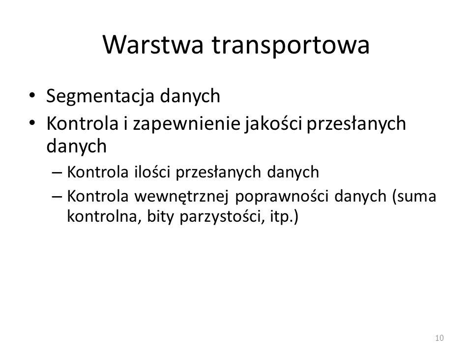 Warstwa transportowa Segmentacja danych