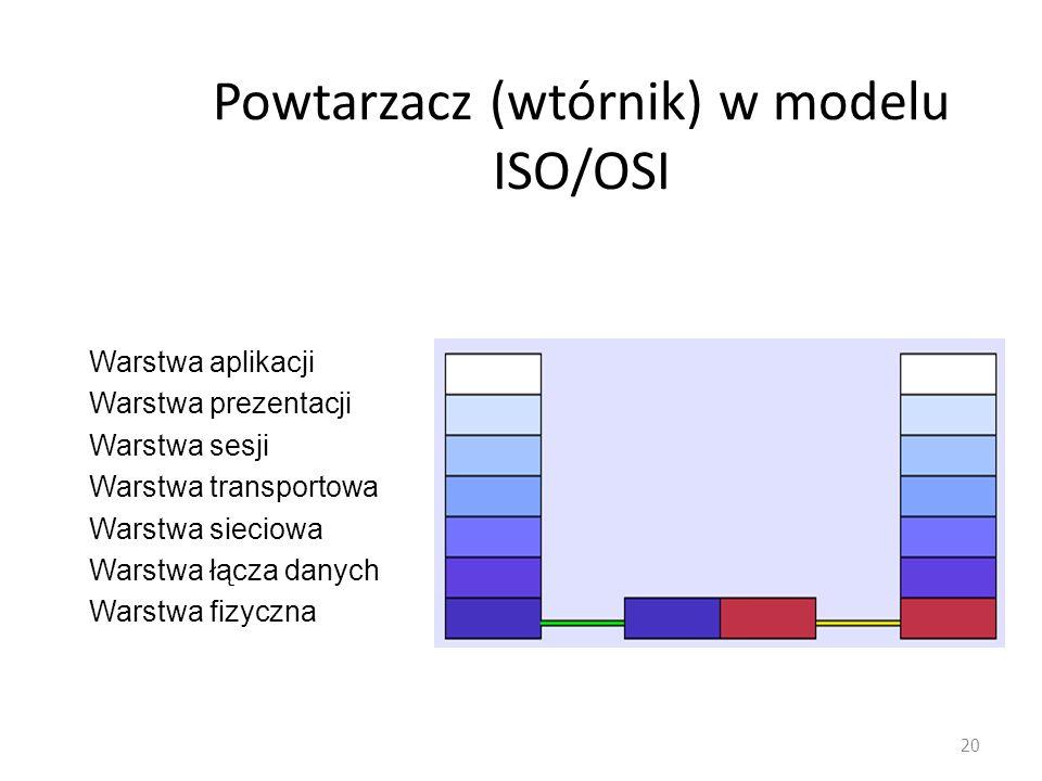 Powtarzacz (wtórnik) w modelu ISO/OSI