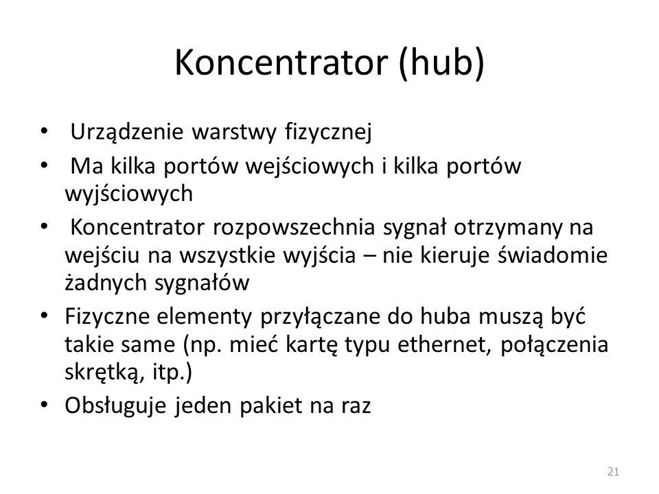 Koncentrator (hub) Urządzenie warstwy fizycznej