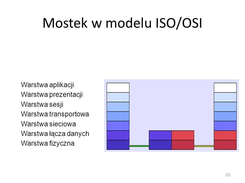 Mostek w modelu ISO/OSI