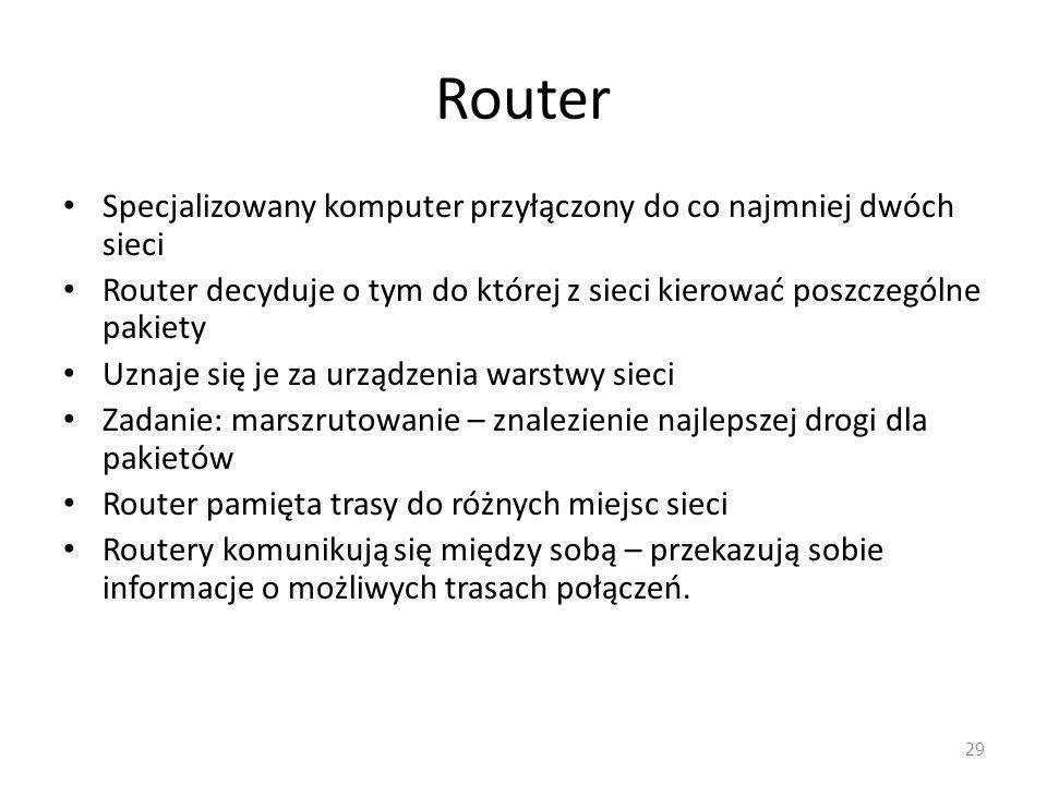 Router Specjalizowany komputer przyłączony do co najmniej dwóch sieci