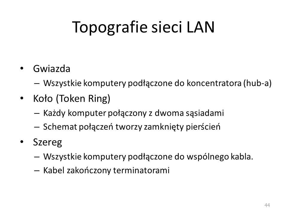 Topografie sieci LAN Gwiazda Koło (Token Ring) Szereg