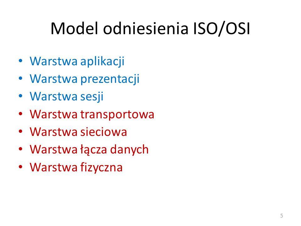 Model odniesienia ISO/OSI