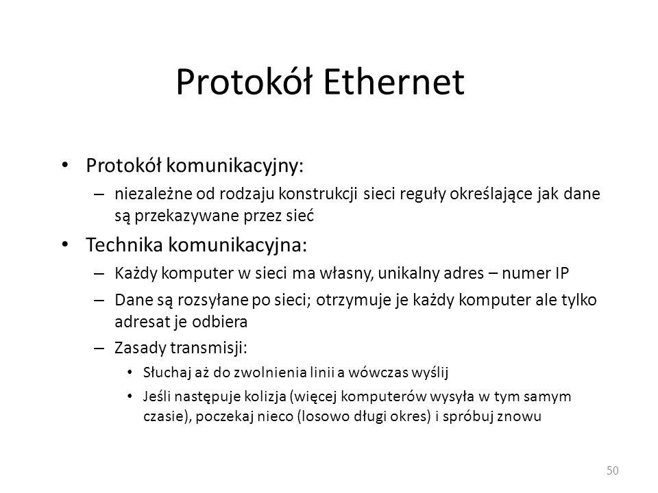 Protokół Ethernet Protokół komunikacyjny: Technika komunikacyjna: