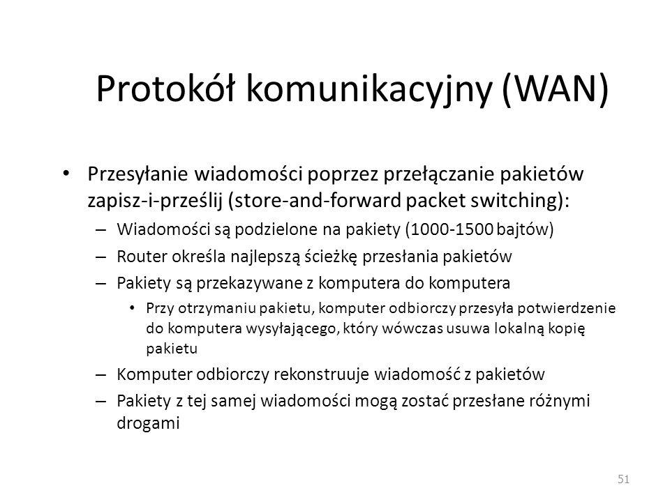 Protokół komunikacyjny (WAN)